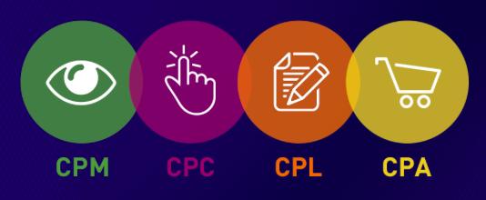 Como medir una campaña sem Campaña de adwords cpm cpc cpl cpa como hacer como medir resultados